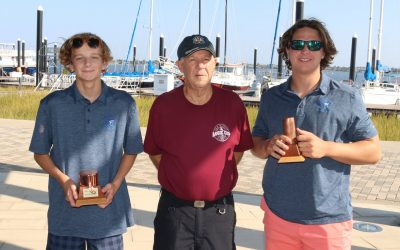 Barclay and Vandling take first in Aggie Cup